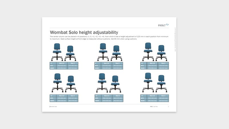 Frontpage_Mockup_epi_800x450px_Wombat Solo height adjustment guide.jpg